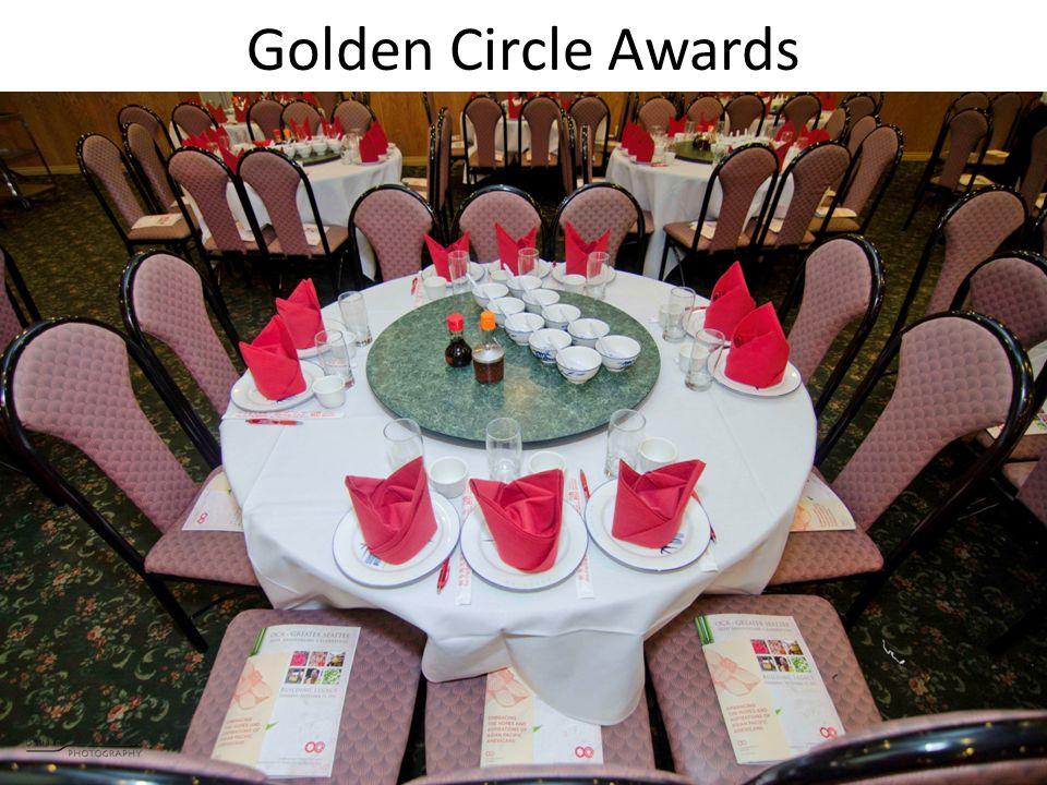 Golden Circle Awards