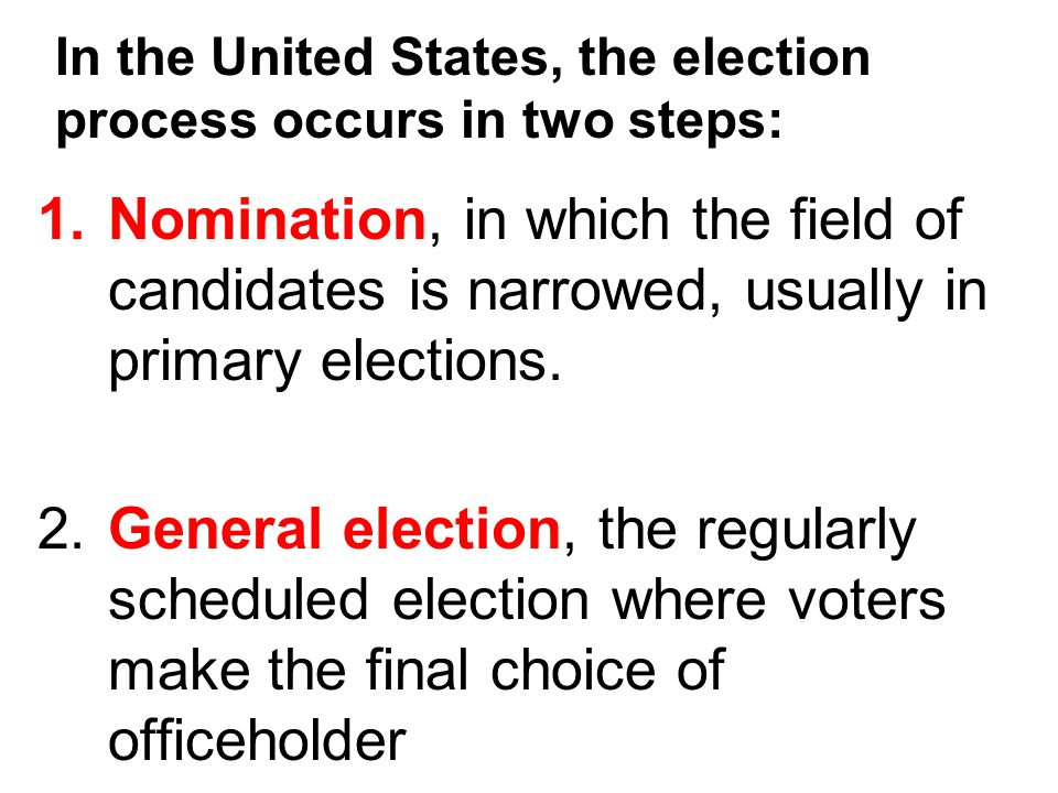 2.The Office-Group Ballot encourages (a) voter fraud.