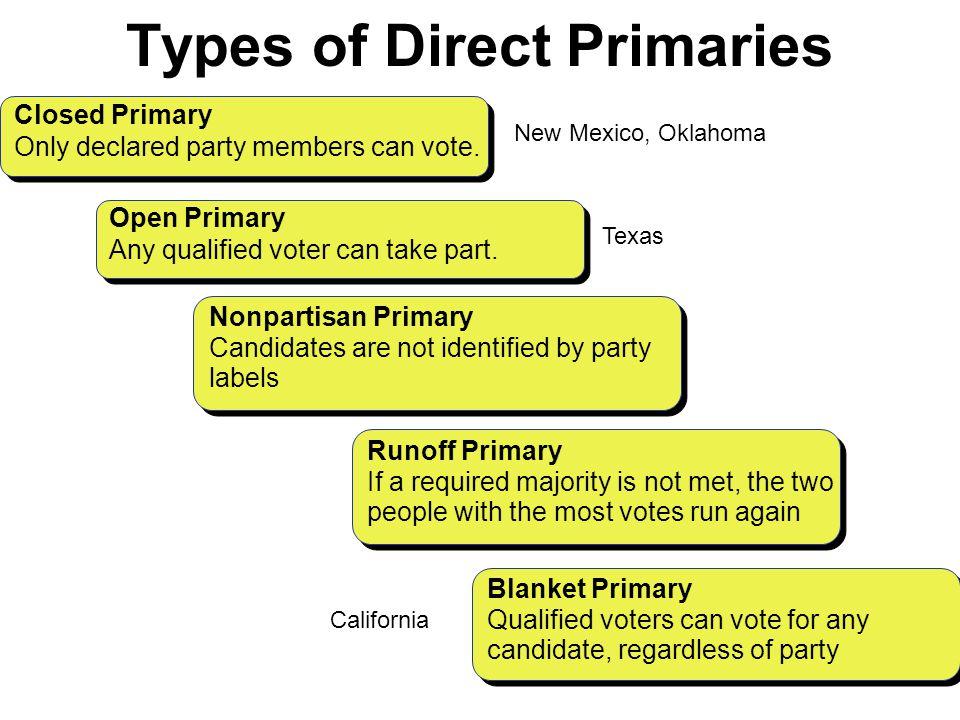 Primaries Across the United States