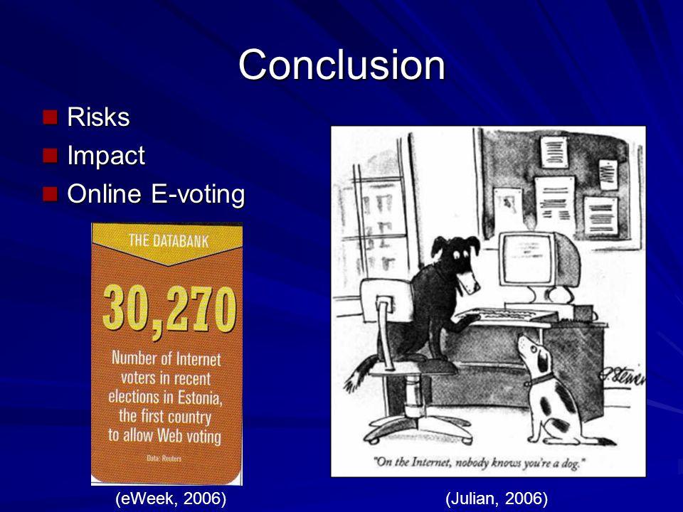 Conclusion Risks Risks Impact Impact Online E-voting Online E-voting (Julian, 2006)(eWeek, 2006)
