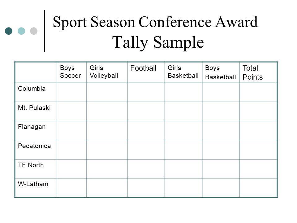 Sport Season Conference Award Tally Sample Boys Soccer Girls Volleyball Football Girls Basketball Boys Basketball Total Points Columbia Mt. Pulaski Fl