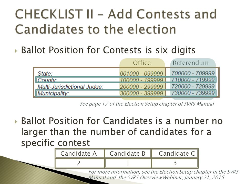  Ballot Position for Contests is six digits  Ballot Position for Candidates is a number no larger than the number of candidates for a specific conte
