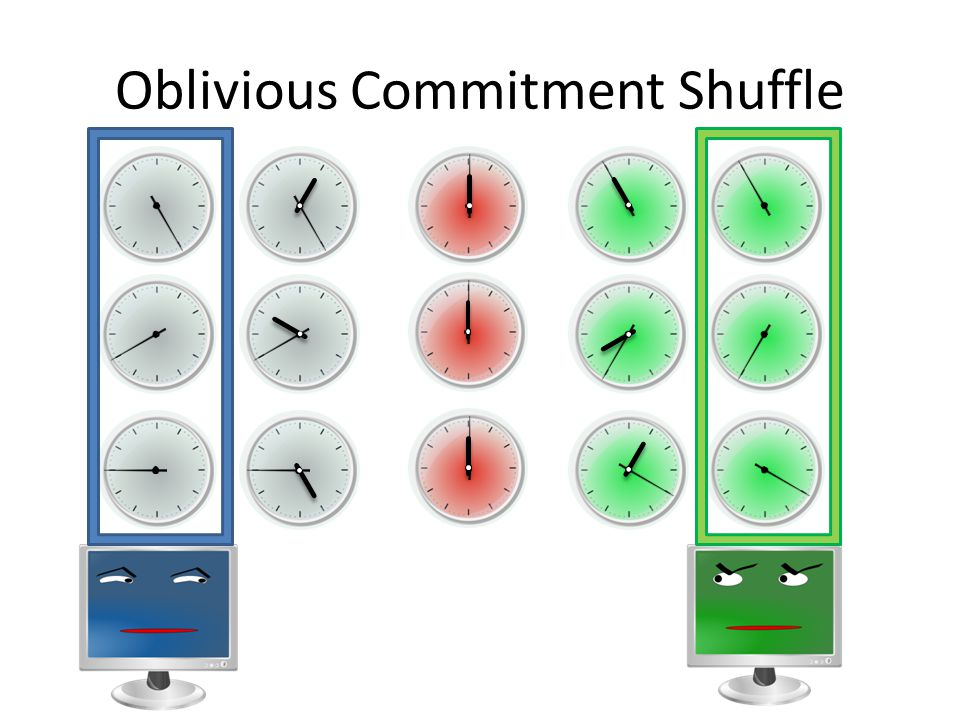Oblivious Commitment Shuffle