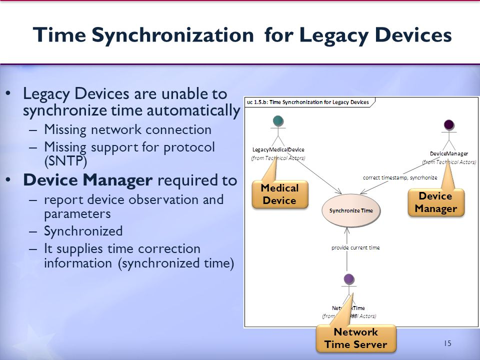 Time Synchronization for Legacy Devices Legacy Devices are unable to synchronize time automatically – Missing network connection – Missing support for protocol (SNTP) Device Manager required to – report device observation and parameters – Synchronized – It supplies time correction information (synchronized time) 15 Device Manager Medical Device Network Time Server