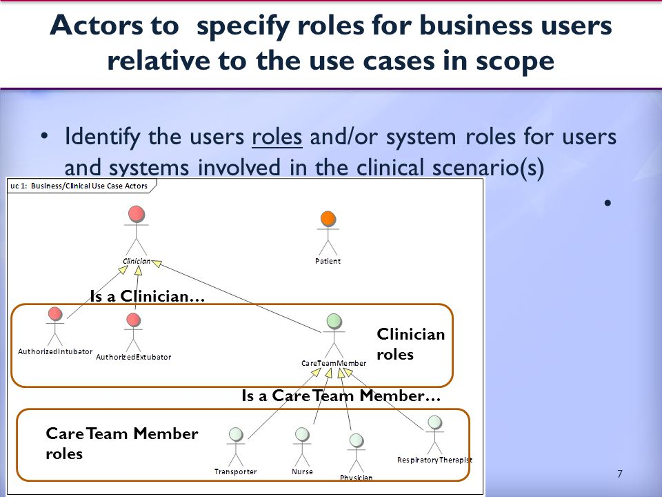 Actors to specify roles for business users relative to the use cases in scope Identify the users roles and/or system roles for users and systems involved in the clinical scenario(s) 7 Is a Care Team Member… Clinician roles Is a Clinician… Care Team Member roles