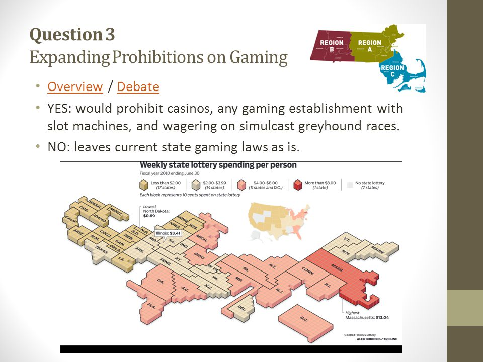 Question 3 Expanding Prohibitions on Gaming Overview / Debate OverviewDebate YES: would prohibit casinos, any gaming establishment with slot machines, and wagering on simulcast greyhound races.