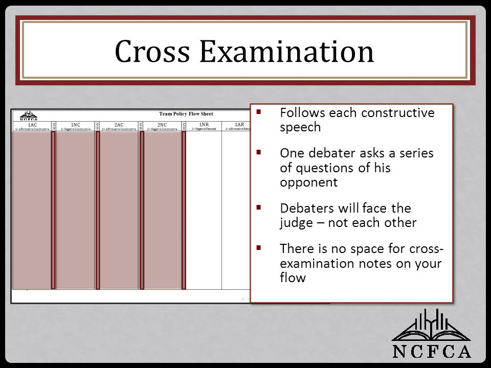 Cross Examination  Follows each constructive speech  One debater asks a series of questions of his opponent  Debaters will face the judge – not each other  There is no space for cross- examination notes on your flow  Follows each constructive speech  One debater asks a series of questions of his opponent  Debaters will face the judge – not each other  There is no space for cross- examination notes on your flow