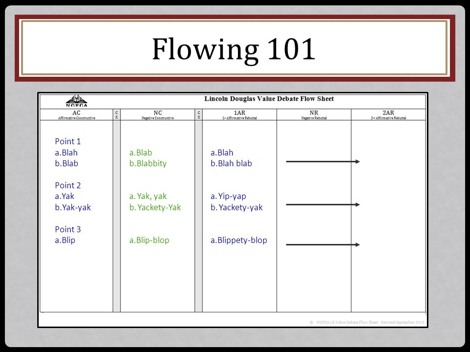 Flowing 101 Point 1 a.Blah b.Blab Point 2 a.Yak b.Yak-yak Point 3 a.Blip a.Blab b.Blabbity a.