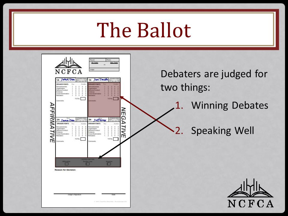 2.Speaking Well John Doe Jan Smith Jane Doe Jeff Gray 1.Winning Debates The Ballot Debaters are judged for two things: