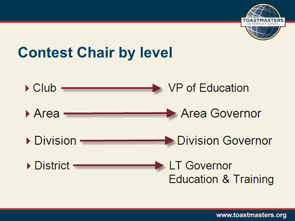Contest Chair by level