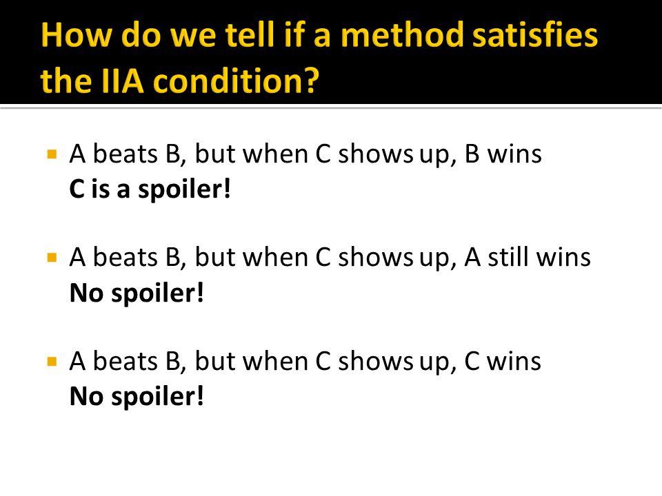  A beats B, but when C shows up, B wins C is a spoiler.