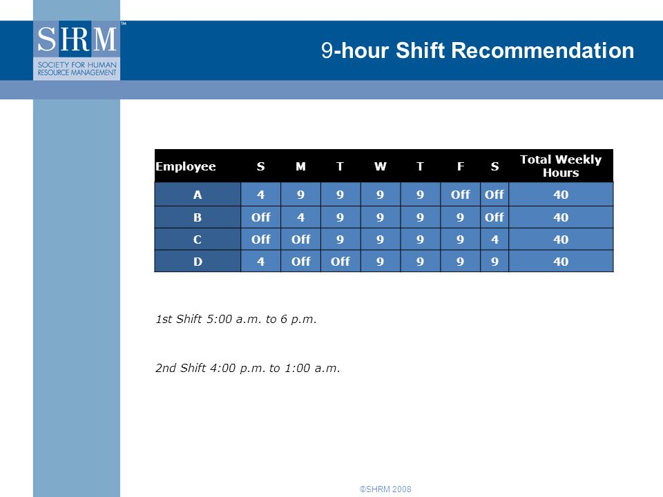 ©SHRM 2008 9-hour Shift Recommendation EmployeeSMTWTFS Total Weekly Hours A49999Off 40 BOff49999 40 COff 9999440 D4Off 999940 1st Shift 5:00 a.m. to 6