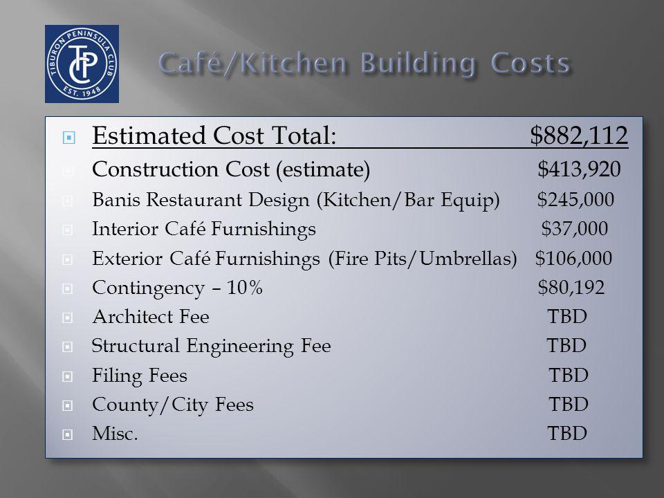  Estimated Cost Total: $882,112  Construction Cost (estimate) $413,920  Banis Restaurant Design (Kitchen/Bar Equip) $245,000  Interior Café Furnis