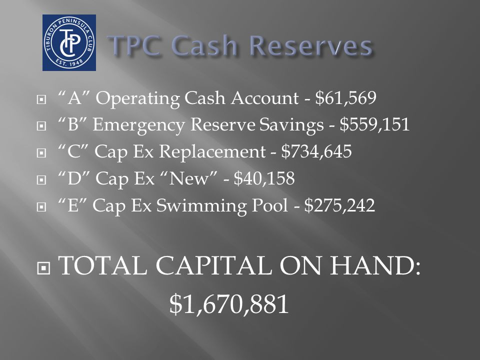  A Operating Cash Account - $61,569  B Emergency Reserve Savings - $559,151  C Cap Ex Replacement - $734,645  D Cap Ex New - $40,158  E Cap Ex Swimming Pool - $275,242  TOTAL CAPITAL ON HAND: $1,670,881