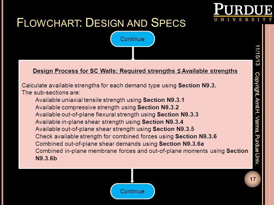 F LOWCHART : D ESIGN AND S PECS Design Process for SC Walls: Required strengths ≤ Available strengths Calculate available strengths for each demand ty