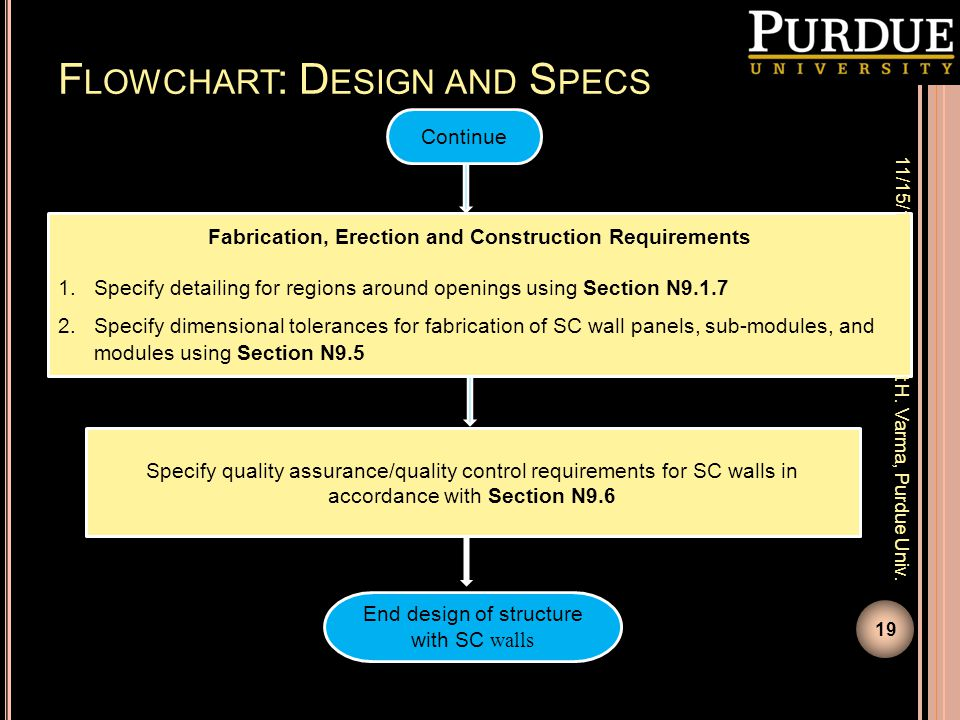 F LOWCHART : D ESIGN AND S PECS Fabrication, Erection and Construction Requirements 1.Specify detailing for regions around openings using Section N9.1