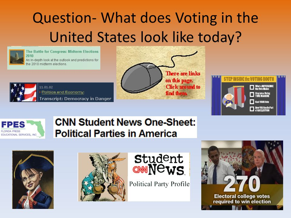 Question- What does Voting in the United States look like today?