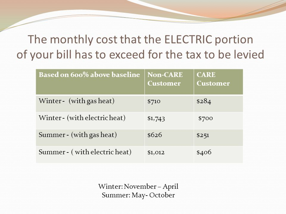 The monthly cost that the ELECTRIC portion of your bill has to exceed for the tax to be levied Based on 600% above baselineNon-CARE Customer CARE Customer Winter - (with gas heat)$710$284 Winter - (with electric heat)$1,743 $700 Summer - (with gas heat)$626$251 Summer - ( with electric heat)$1,012$406 Winter: November – April Summer: May- October