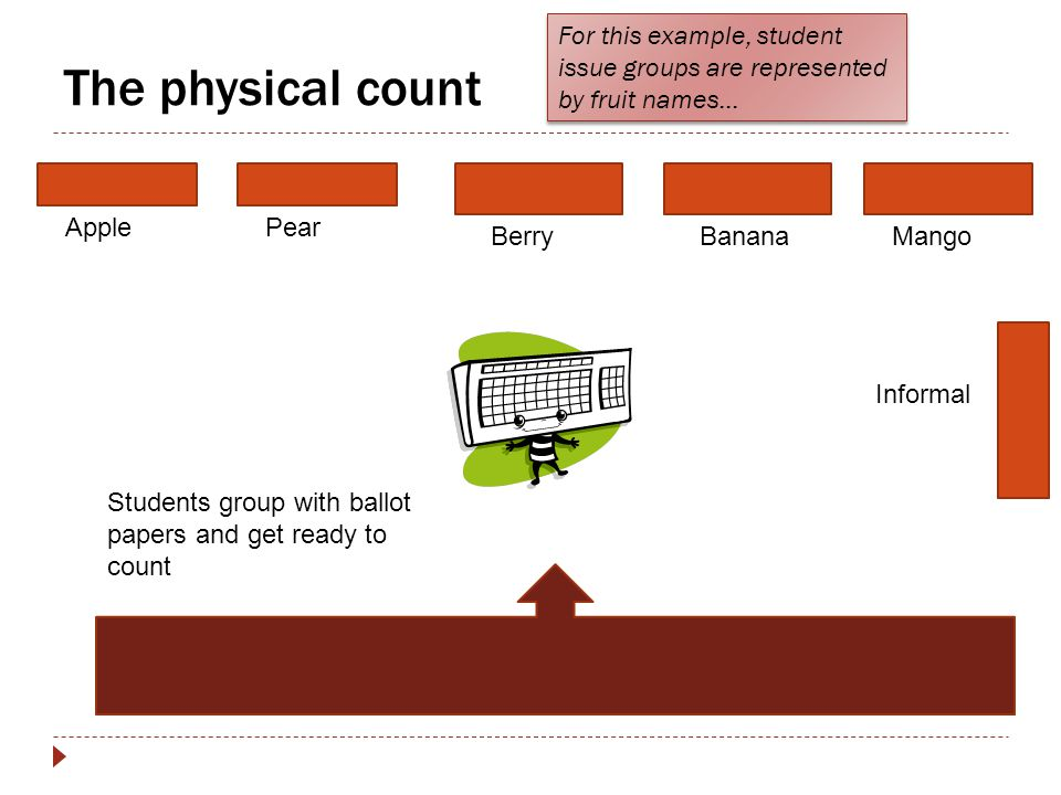 The physical count ApplePear BerryBananaMango Students group with ballot papers and get ready to count Informal For this example, student issue groups