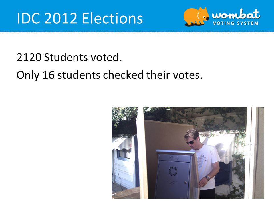 IDC 2012 Elections 2120 Students voted. Only 16 students checked their votes.
