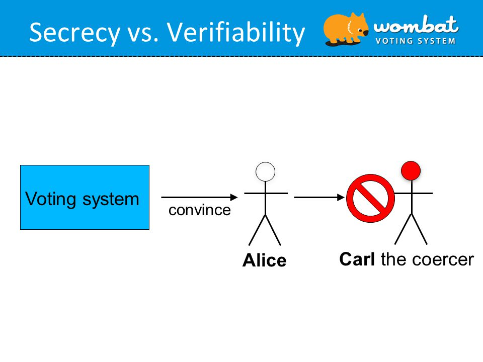 Secrecy vs. Verifiability Voting system convince Alice Carl the coercer