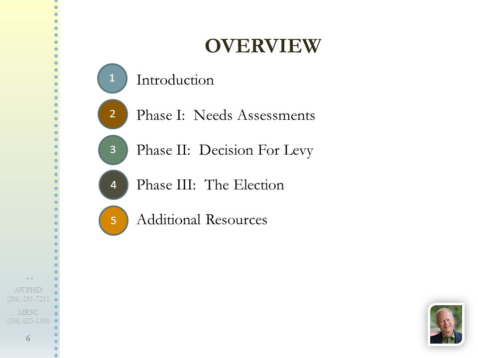 6 AWPHD (206) 281-7211 MRSC (206) 625-1300 Introduction Phase I: Needs Assessments Phase II: Decision For Levy Phase III: The Election Additional Resources OVERVIEW 1 2 3 4 5