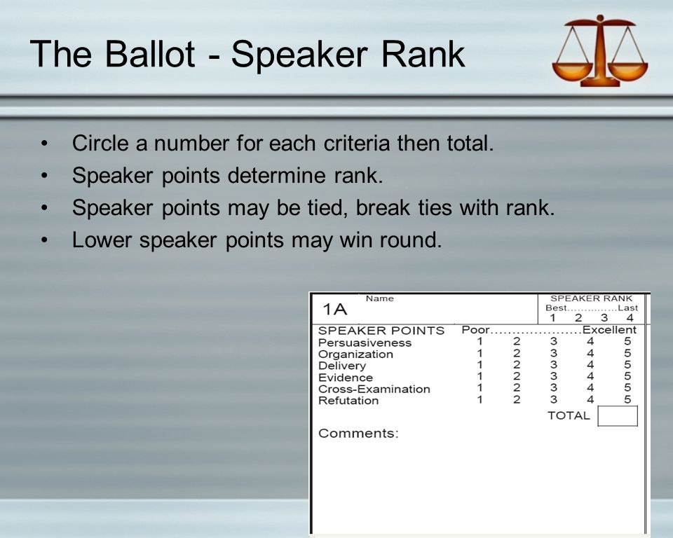 The Ballot - Speaker Rank Circle a number for each criteria then total.