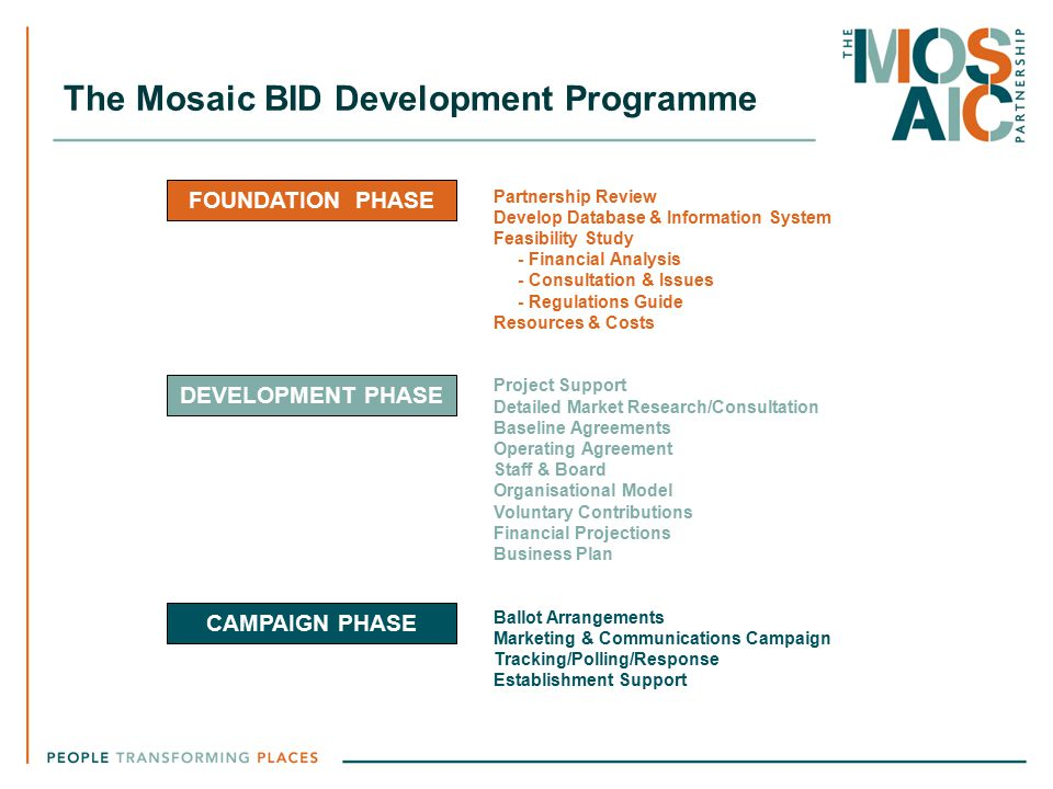 The Mosaic BID Development Programme FOUNDATION PHASE DEVELOPMENT PHASE CAMPAIGN PHASE Partnership Review Develop Database & Information System Feasib