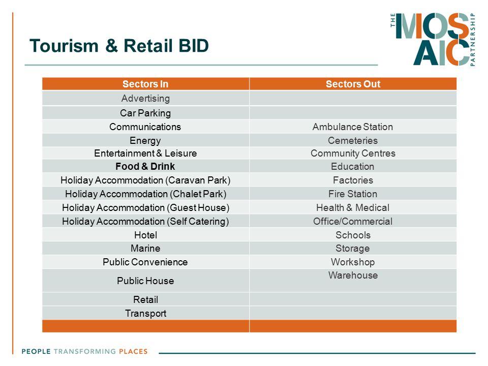 Tourism & Retail BID Sectors InSectors Out Advertising Car Parking CommunicationsAmbulance Station EnergyCemeteries Entertainment & LeisureCommunity C