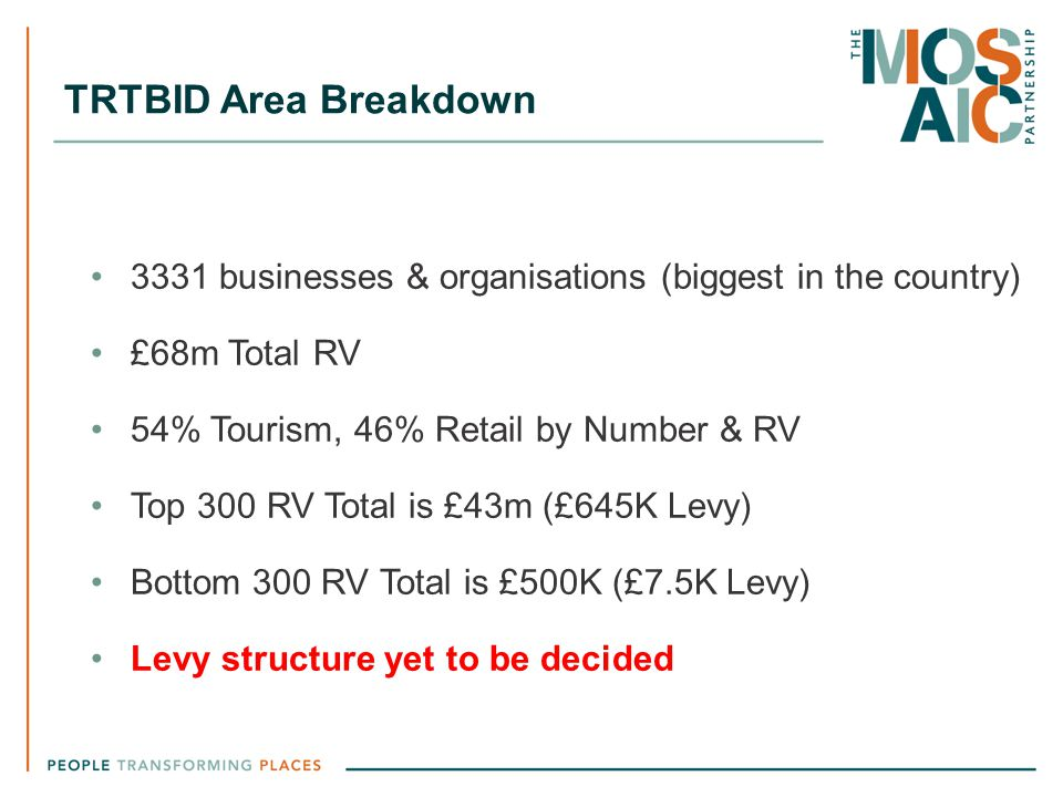 TRTBID Area Breakdown 3331 businesses & organisations (biggest in the country) £68m Total RV 54% Tourism, 46% Retail by Number & RV Top 300 RV Total i