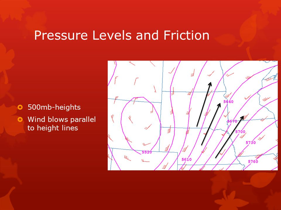 Pressure Levels and Friction  500mb-heights  Wind blows parallel to height lines