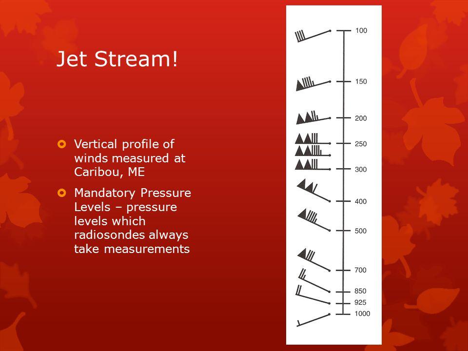 Jet Stream!  Vertical profile of winds measured at Caribou, ME  Mandatory Pressure Levels – pressure levels which radiosondes always take measuremen