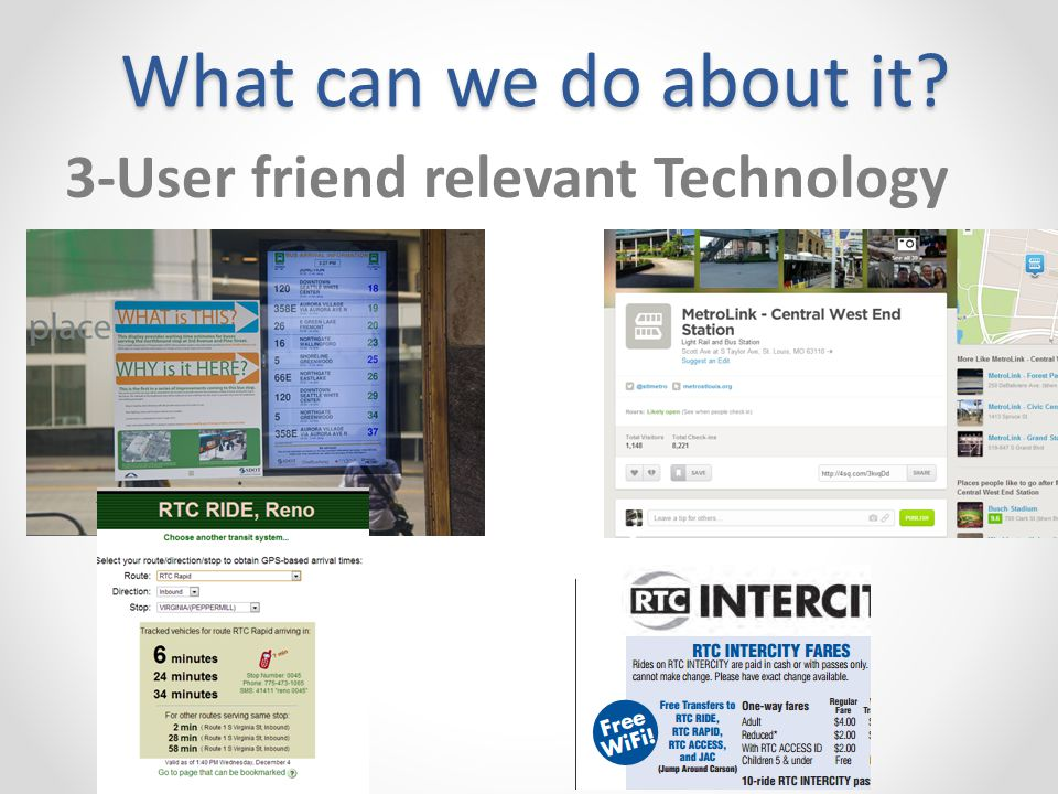 What can we do about it 3-User friend relevant Technology