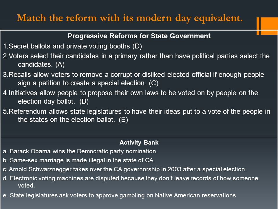 Match the reform with its modern day equivalent.
