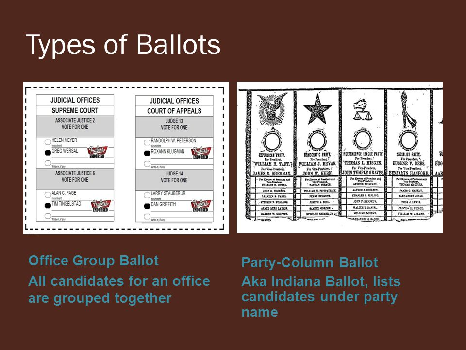 Types of Ballots Office Group Ballot All candidates for an office are grouped together Party-Column Ballot Aka Indiana Ballot, lists candidates under party name