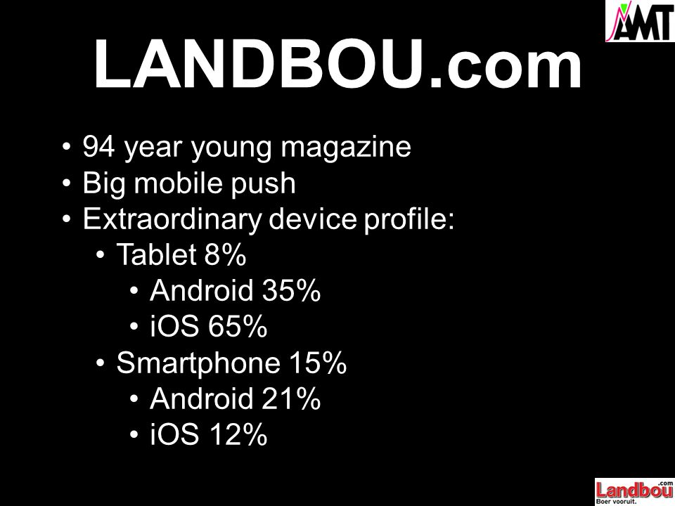 LANDBOU.com 94 year young magazine Big mobile push Extraordinary device profile: Tablet 8% Android 35% iOS 65% Smartphone 15% Android 21% iOS 12%