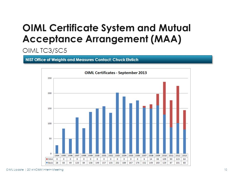 OIML Update | 2014 NCWM Interim Meeting OIML TC3/SC5 OIML Certificate System and Mutual Acceptance Arrangement (MAA) NIST Office of Weights and Measures Contact: Chuck Ehrlich 10