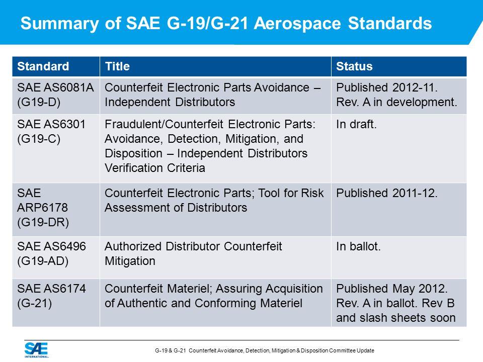G-19 & G-21 Counterfeit Avoidance, Detection, Mitigation & Disposition Committee Update Summary of SAE G-19/G-21 Aerospace Standards StandardTitleStat