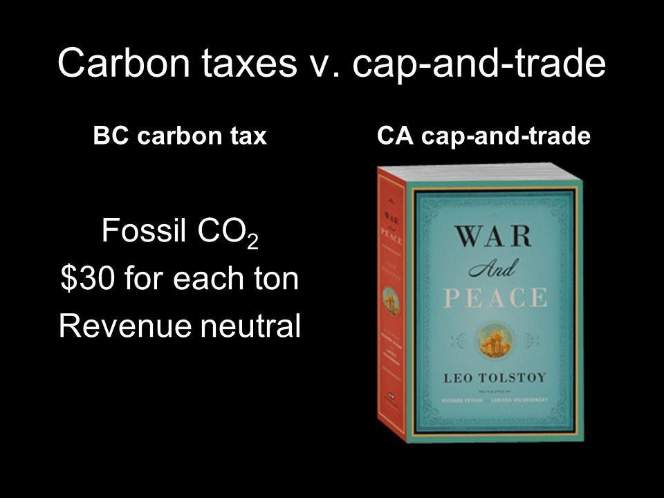 Carbon taxes v.