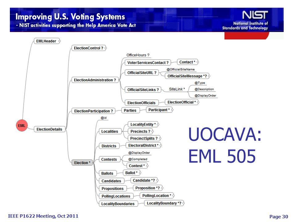 IEEE P1622 Meeting, Oct 2011 UOCAVA: EML 505 Page 30