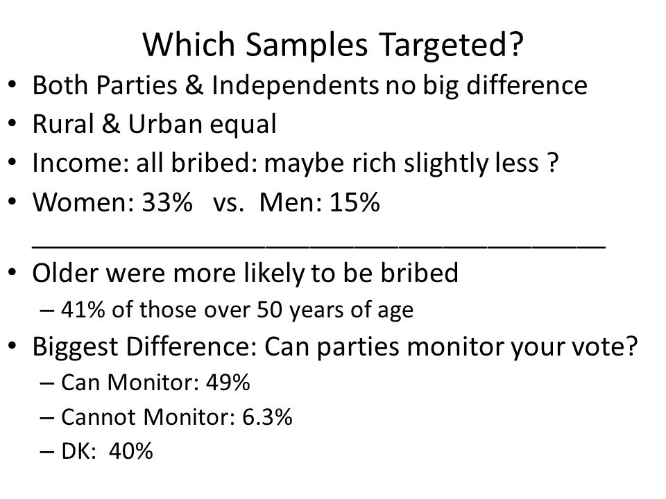 Which Samples Targeted? Both Parties & Independents no big difference Rural & Urban equal Income: all bribed: maybe rich slightly less ? Women: 33% vs
