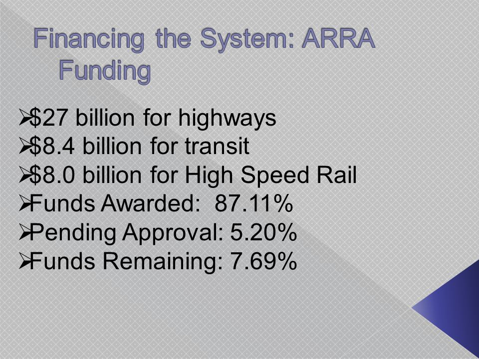  $27 billion for highways  $8.4 billion for transit  $8.0 billion for High Speed Rail  Funds Awarded: 87.11%  Pending Approval: 5.20%  Funds Remaining: 7.69%