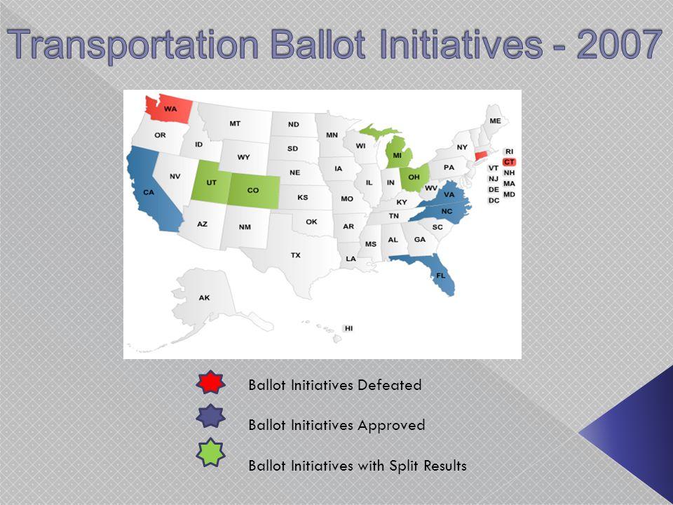 Ballot Initiatives Defeated Ballot Initiatives Approved Ballot Initiatives with Split Results