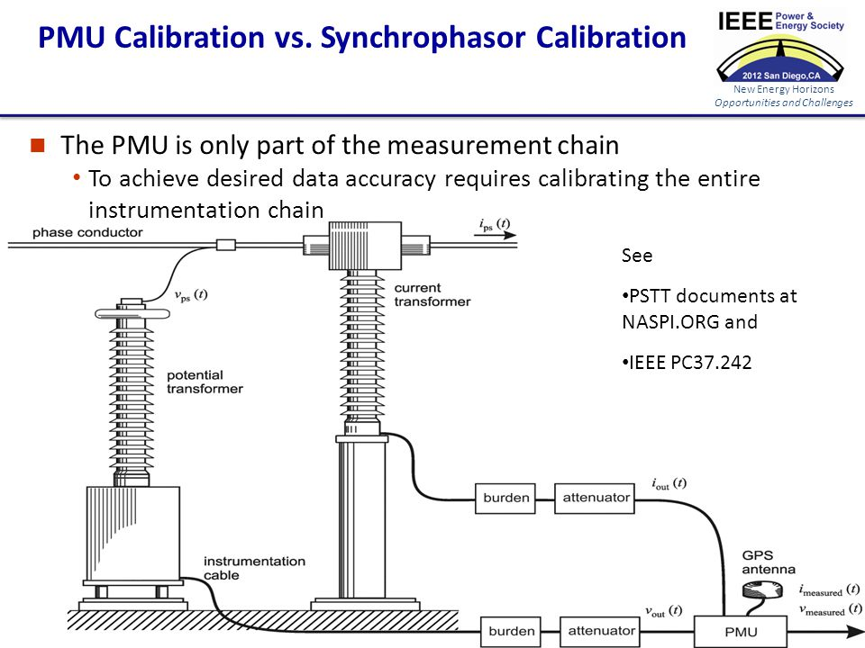 New Energy Horizons Opportunities and Challenges PMU Calibration vs.