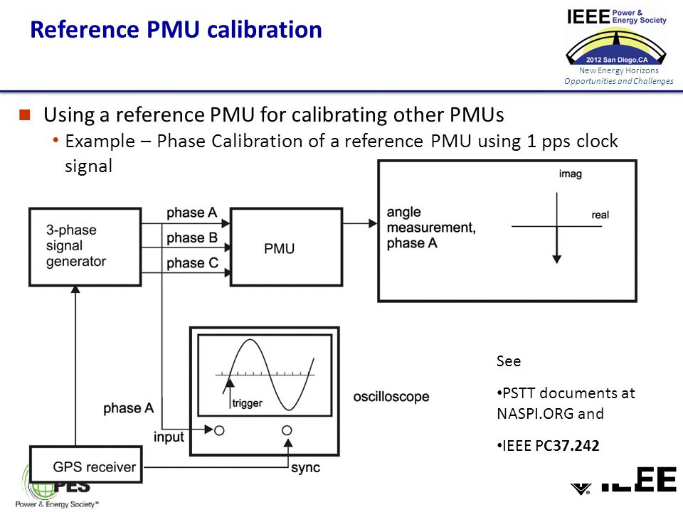 New Energy Horizons Opportunities and Challenges Reference PMU calibration See PSTT documents at NASPI.ORG and IEEE PC37.242 Using a reference PMU for