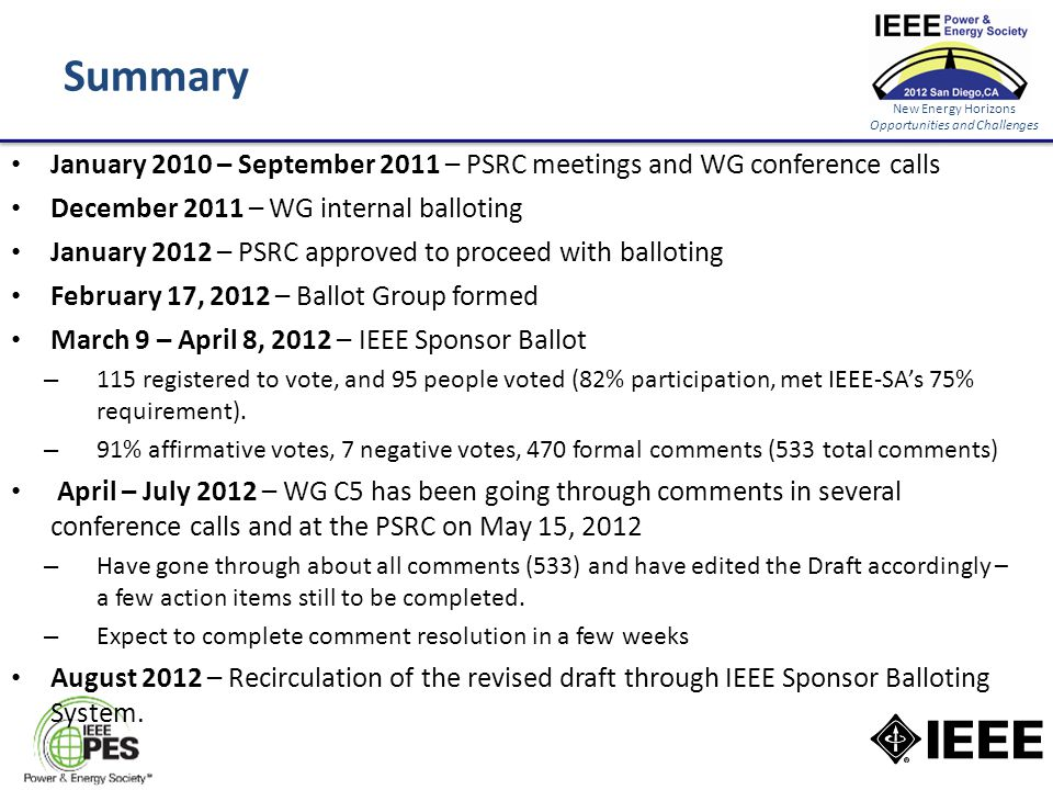 New Energy Horizons Opportunities and Challenges Summary January 2010 – September 2011 – PSRC meetings and WG conference calls December 2011 – WG internal balloting January 2012 – PSRC approved to proceed with balloting February 17, 2012 – Ballot Group formed March 9 – April 8, 2012 – IEEE Sponsor Ballot – 115 registered to vote, and 95 people voted (82% participation, met IEEE-SA's 75% requirement).