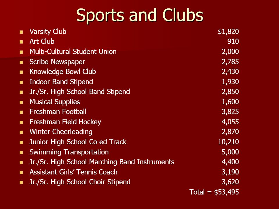 Sports and Clubs Varsity Club $1,820 Art Club 910 Multi-Cultural Student Union 2,000 Scribe Newspaper 2,785 Knowledge Bowl Club 2,430 Indoor Band Stipend 1,930 Jr./Sr.
