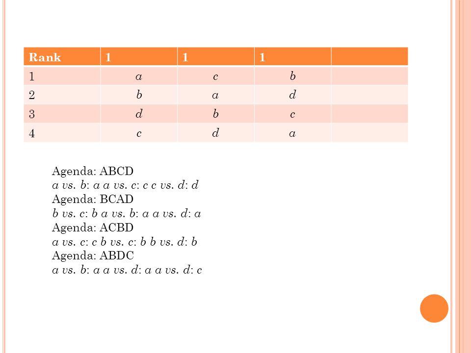 Agenda: ABCD a vs. b : a a vs. c : c c vs. d : d Agenda: BCAD b vs.