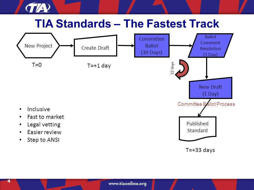 5 The Upgrade Track - ANSI TIA Standard Industry Ballot Reballot or Default.