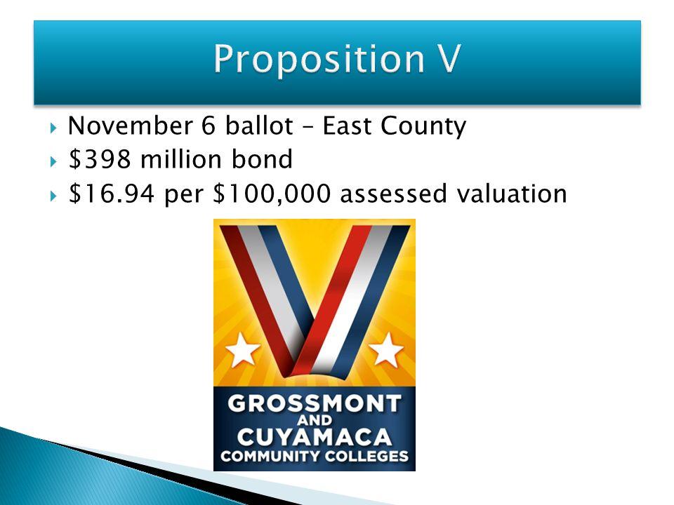  November 6 ballot – East County  $398 million bond  $16.94 per $100,000 assessed valuation